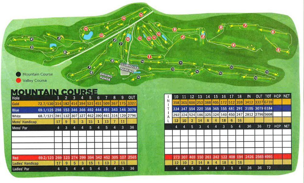 Best Public Golf Course In Pennsylvania